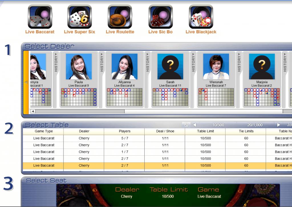 Rupa Kategori Pemainan Judi Slot Online